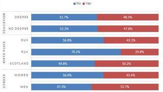 2nd poll
